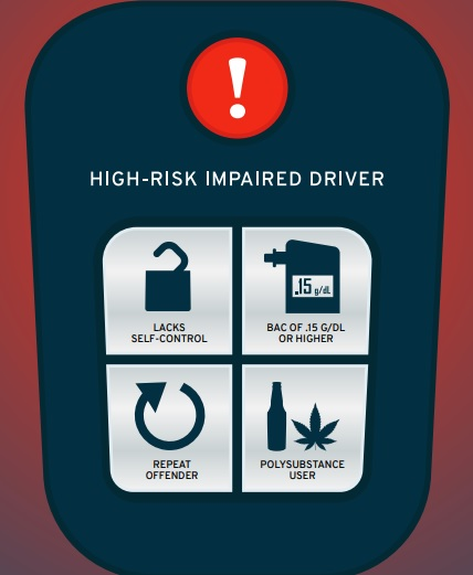 Defining the High-Risk Impaired Driver - Spivey Law